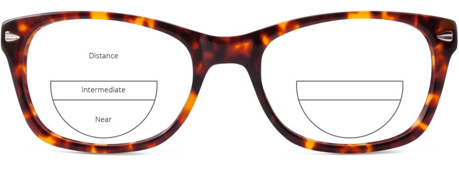 7ad8e955c0 Lined Trifocal Lenses